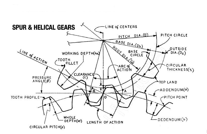 Gear03.JPG