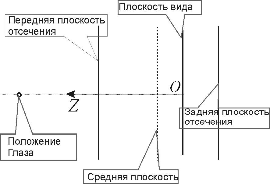 OCC_View01.jpg